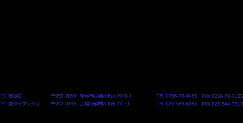 ヨシケイ新潟住所一覧.png